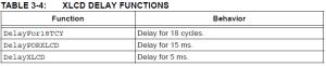 Funciones de retardo de xlcd