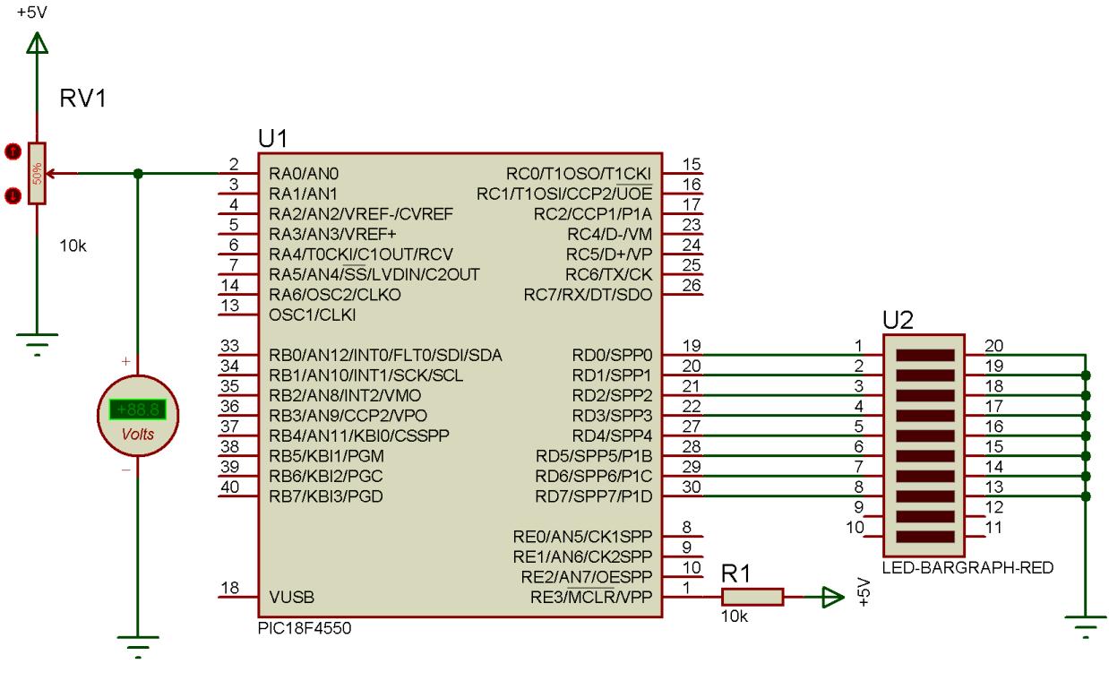 03 – Conversión de Analógico a Digital con librería ADC h de
